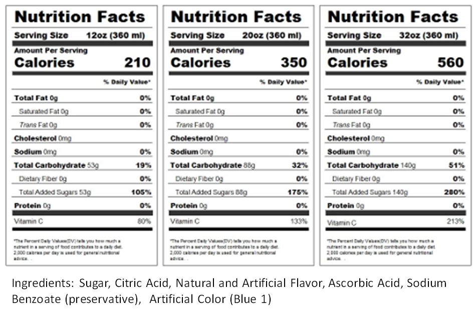 Blue Razzmatazz Nutrition Label