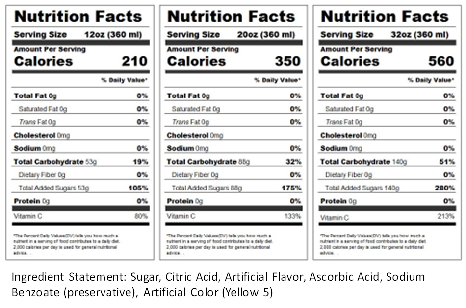 Pina Colada Nutrition Label