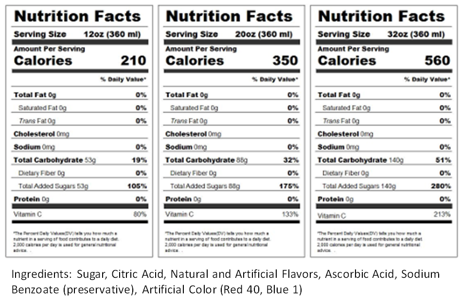 Tiger's Blood Nutrition Label